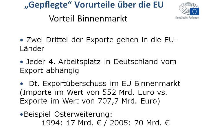 Exportüberschuss